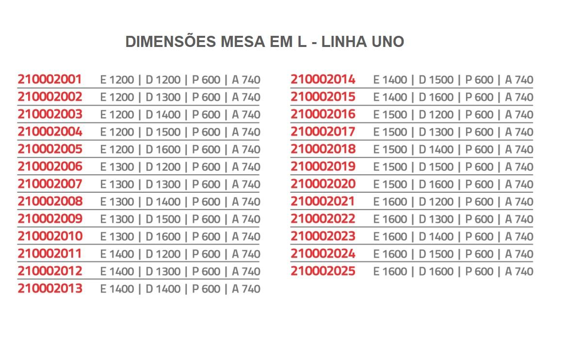 Dimensões Mesas em L linha Uno - ESTAÇÃO DE TRABALHO UNO EM ILHA